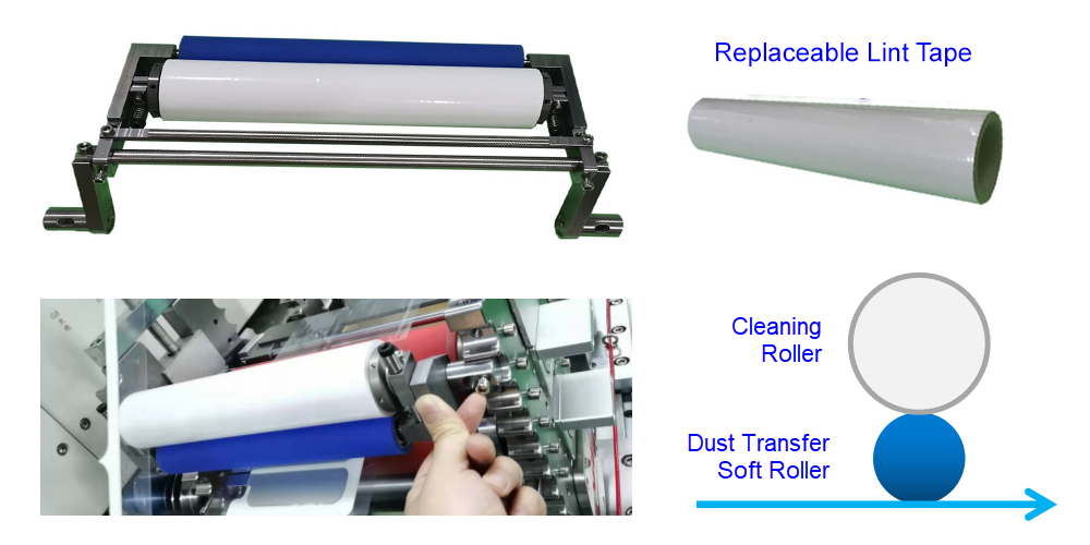 Tape Cleaning Roller